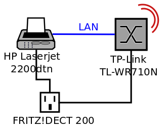printer-network-setup